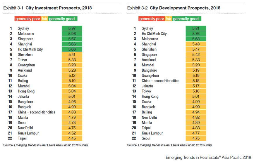 emerging-cities-list